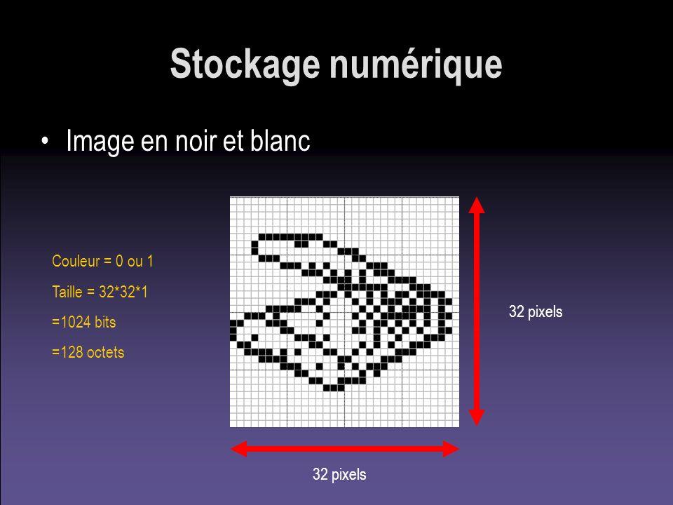Stockage numérique Image en noir et blanc 32 pixels Couleur = 0 ou 1 Taille = 32*32*1 =1024 bits =128 octets