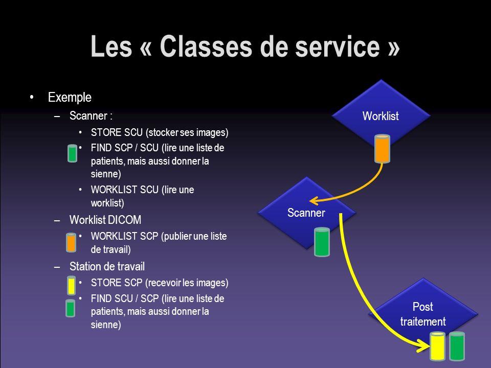 Les « Classes de service » Exemple –Scanner : STORE SCU (stocker ses images) FIND SCP / SCU (lire une liste de patients, mais aussi donner la sienne)