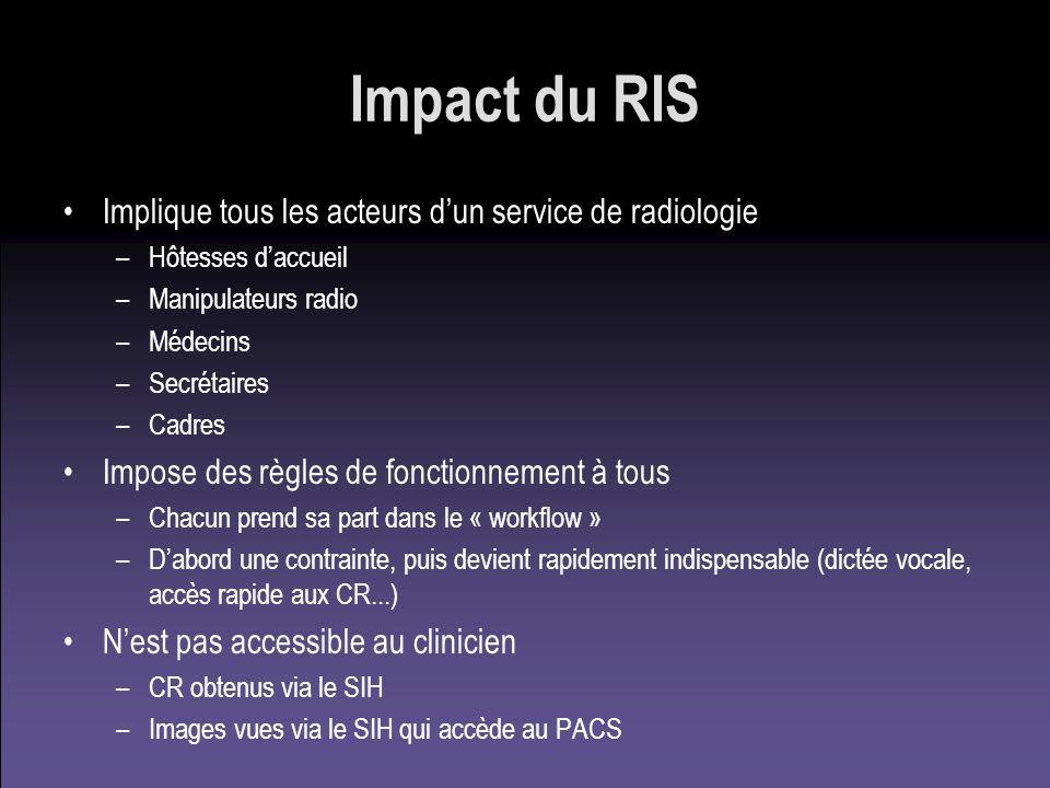 Impact du RIS Implique tous les acteurs dun service de radiologie –Hôtesses daccueil –Manipulateurs radio –Médecins –Secrétaires –Cadres Impose des rè
