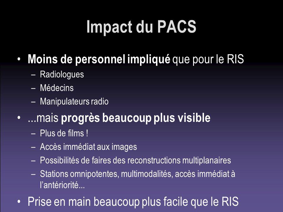 Impact du PACS Moins de personnel impliqué que pour le RIS –Radiologues –Médecins –Manipulateurs radio...mais progrès beaucoup plus visible –Plus de f
