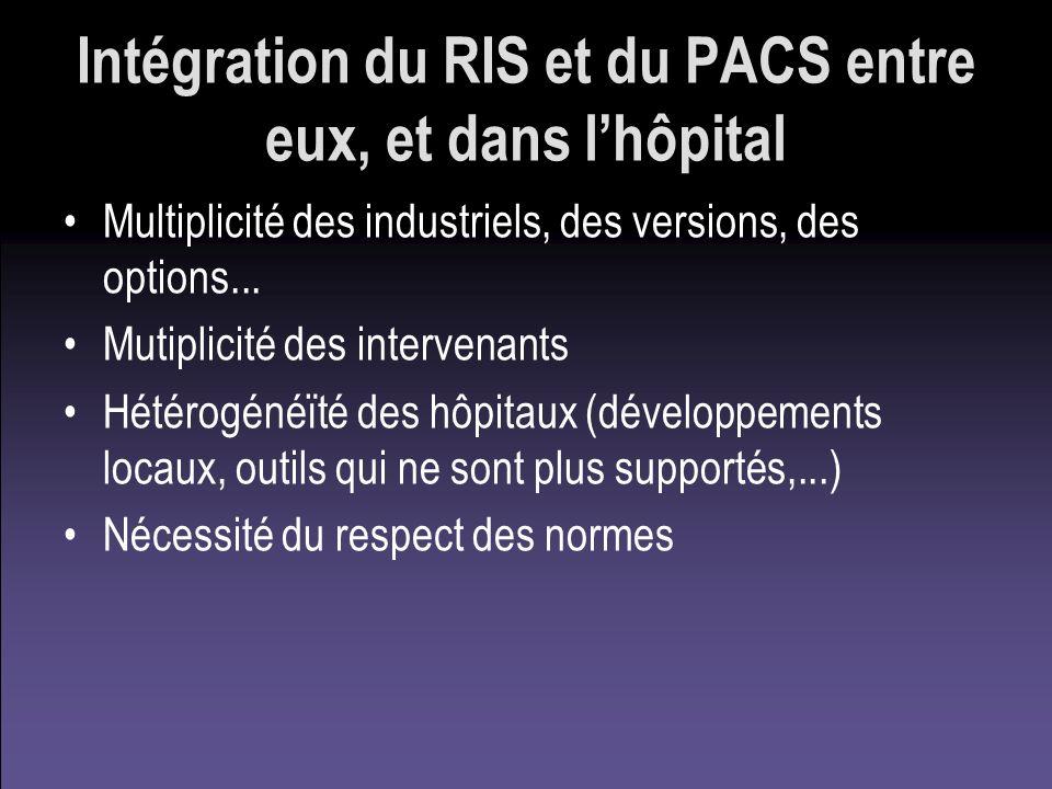 Intégration du RIS et du PACS entre eux, et dans lhôpital Multiplicité des industriels, des versions, des options... Mutiplicité des intervenants Hété