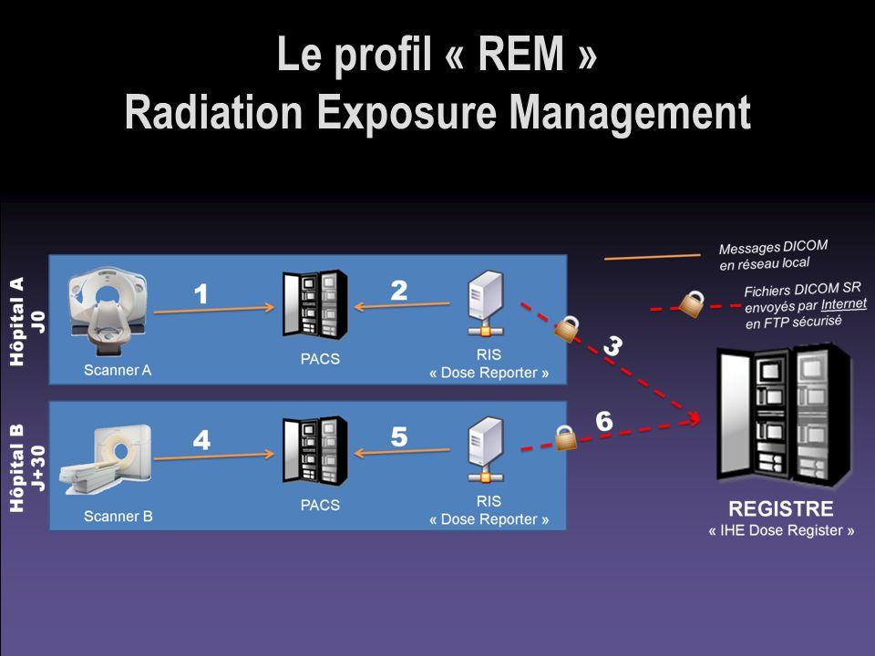 Le profil « REM » Radiation Exposure Management