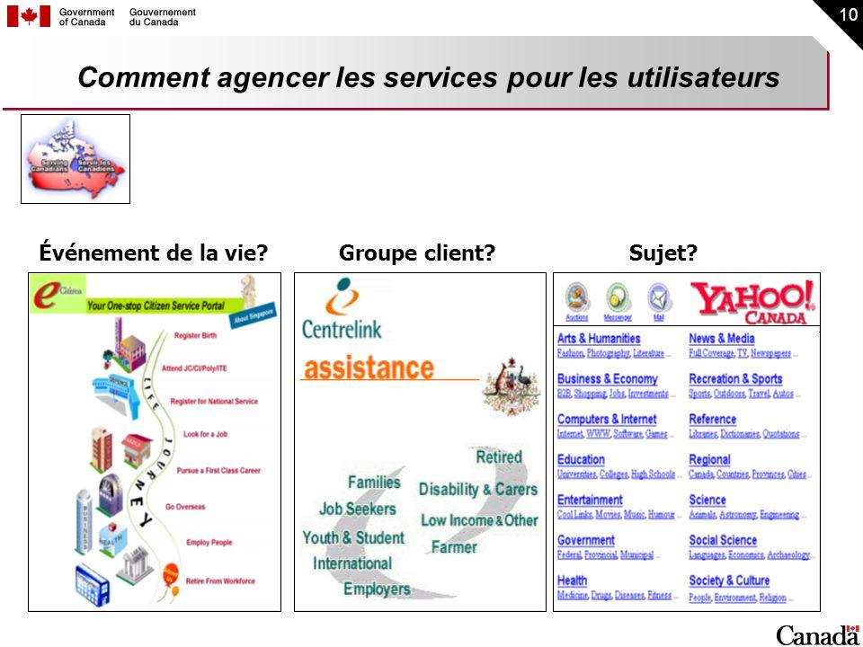 10 Comment agencer les services pour les utilisateurs Événement de la vie? Groupe client? Sujet?