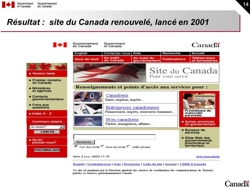 14 Résultat : site du Canada renouvelé, lancé en 2001