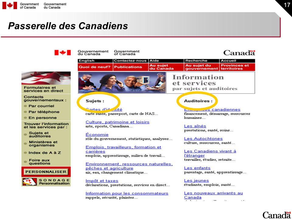 17 Passerelle des Canadiens