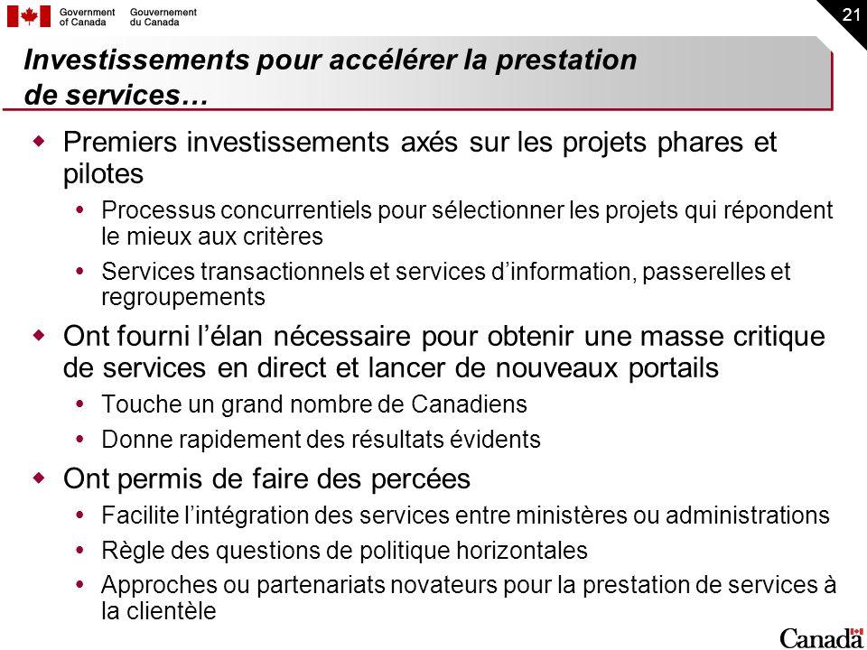 21 Investissements pour accélérer la prestation de services… Premiers investissements axés sur les projets phares et pilotes Processus concurrentiels