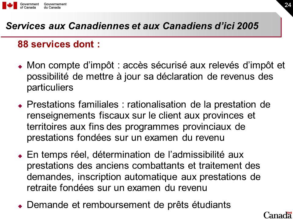 24 Services aux Canadiennes et aux Canadiens dici 2005 88 services dont : Mon compte dimpôt : accès sécurisé aux relevés dimpôt et possibilité de mett