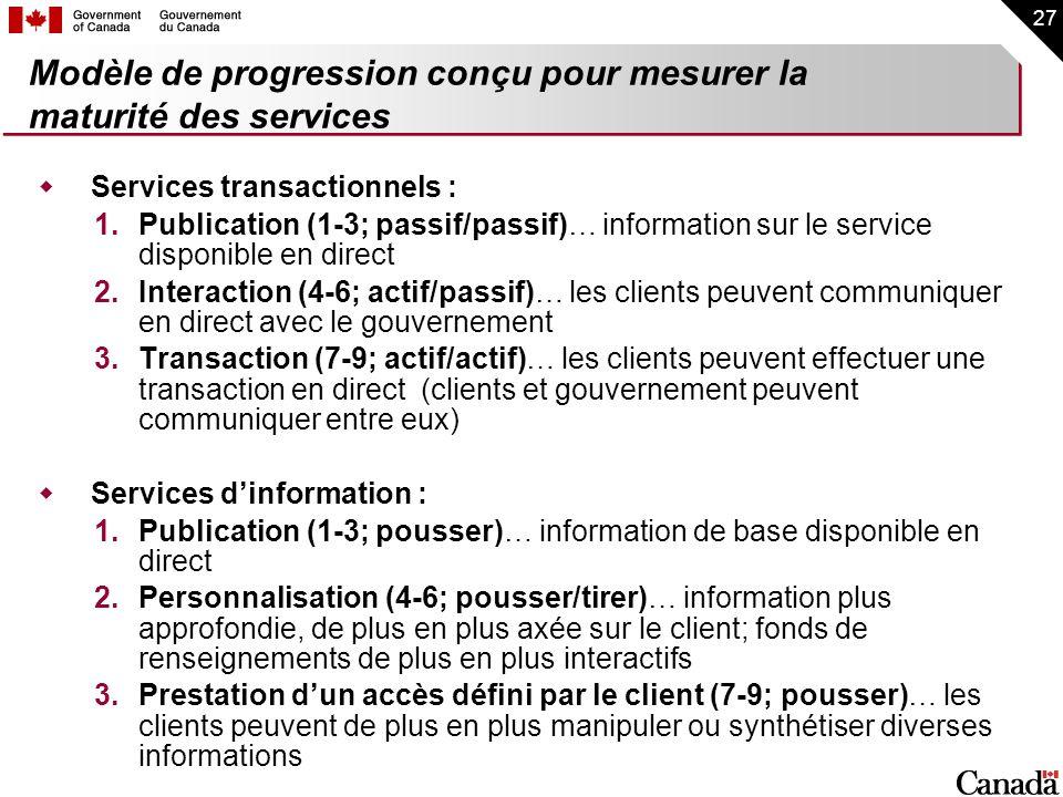 27 Modèle de progression conçu pour mesurer la maturité des services Services transactionnels : 1.Publication (1-3; passif/passif)… information sur le