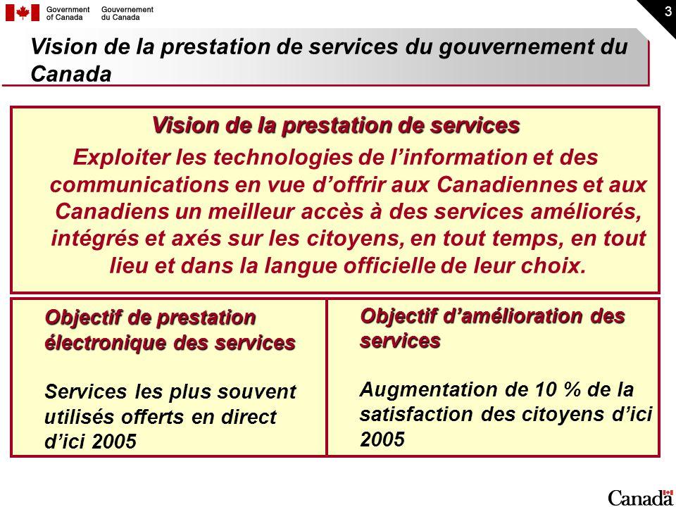 3 Vision de la prestation de services du gouvernement du Canada Vision de la prestation de services Exploiter les technologies de linformation et des