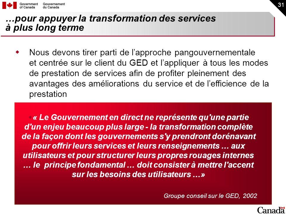 31 …pour appuyer la transformation des services à plus long terme « Le Gouvernement en direct ne représente qu'une partie d'un enjeu beaucoup plus lar