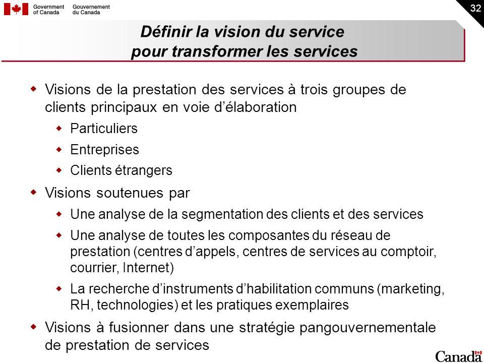 32 Définir la vision du service pour transformer les services Visions de la prestation des services à trois groupes de clients principaux en voie déla