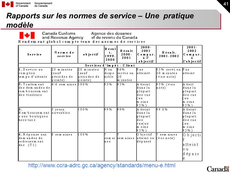 41 Rapports sur les normes de service – Une pratique modèle http://www.ccra-adrc.gc.ca/agency/standards/menu-e.html