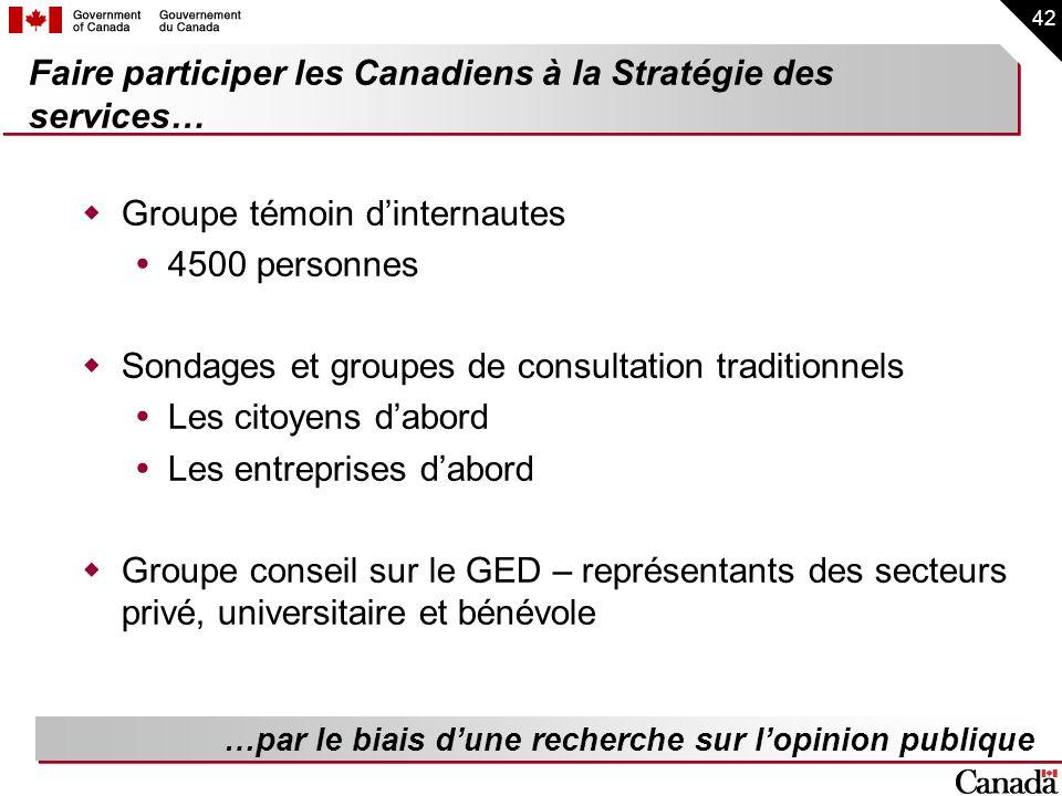 42 Faire participer les Canadiens à la Stratégie des services… Groupe témoin dinternautes 4500 personnes Sondages et groupes de consultation tradition