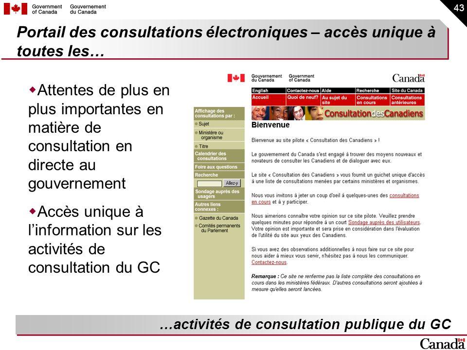 43 Portail des consultations électroniques – accès unique à toutes les… Attentes de plus en plus importantes en matière de consultation en directe au