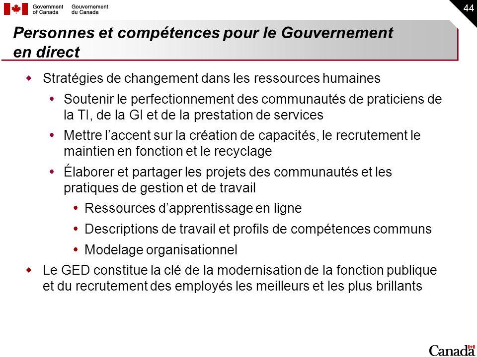 44 Personnes et compétences pour le Gouvernement en direct Stratégies de changement dans les ressources humaines Soutenir le perfectionnement des comm