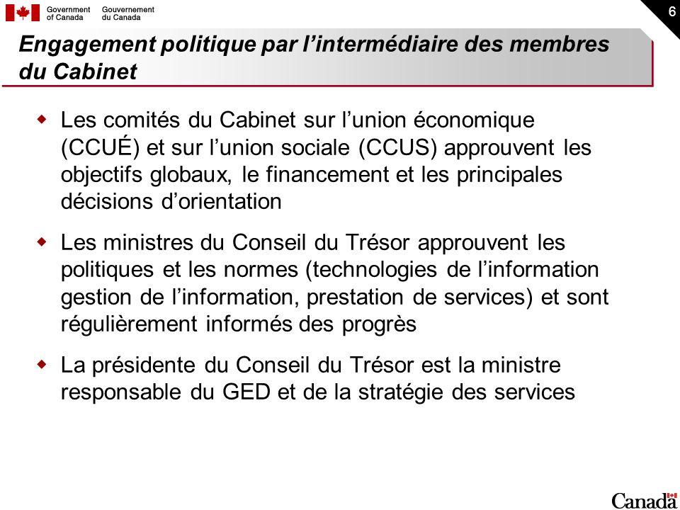 7 Structure au sein du Ministère Présidente du Conseil du Trésor Dirigeant principal de linformation (DPI) GED et Stratégie des services Communications et Relations publiques Gestion du changement Sécurité et architecture de la TI Régie de la GI/TI Secrétaire du Conseil du Trésor & Contrôleur général du Canada Régie de la GI/TI; leadership fonctionnel de la collectivité des TI du GC; Gouvernement en direct dici 2005; programme de services du GC
