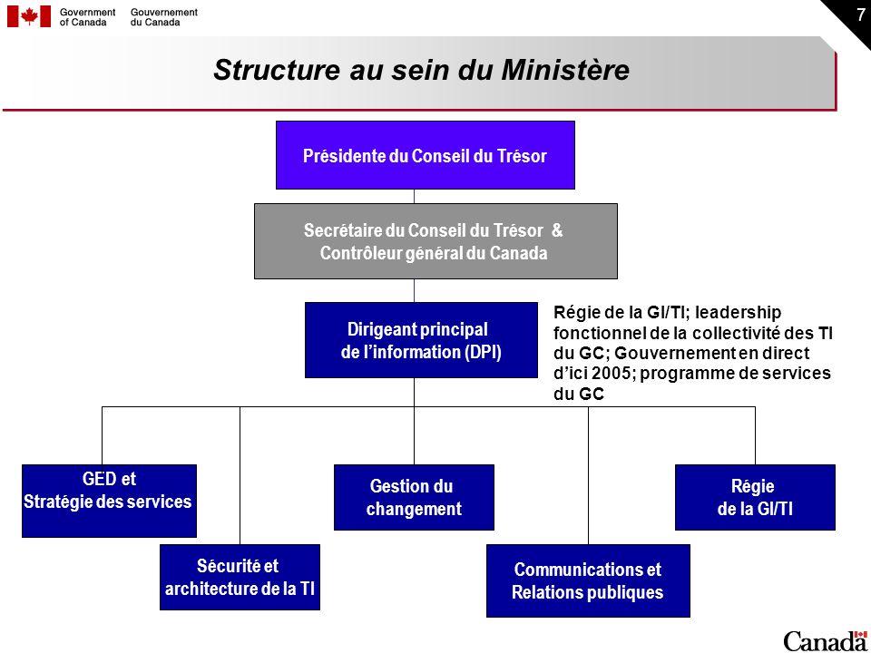 7 Structure au sein du Ministère Présidente du Conseil du Trésor Dirigeant principal de linformation (DPI) GED et Stratégie des services Communication