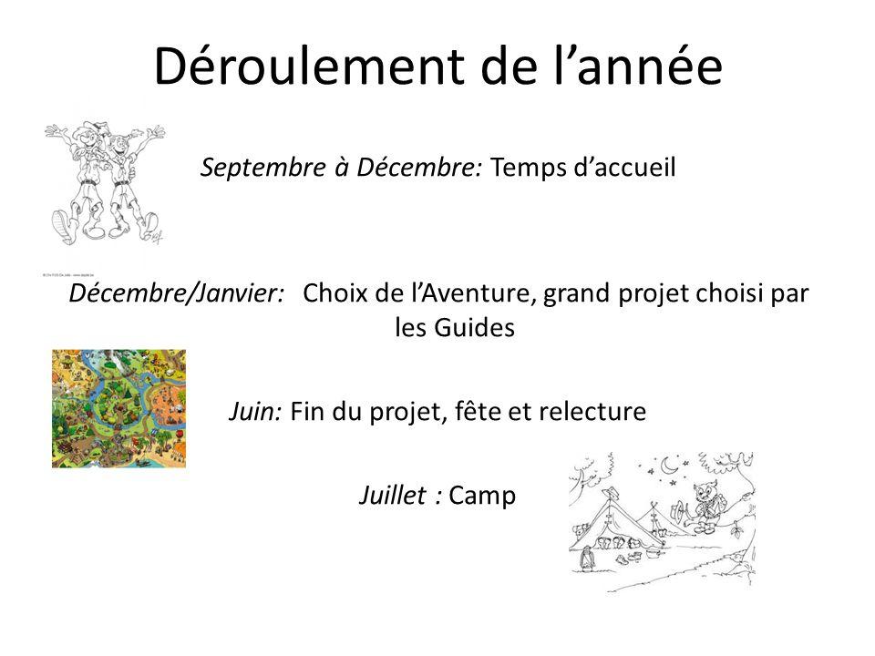 Déroulement de lannée Septembre à Décembre: Temps daccueil Décembre/Janvier: Choix de lAventure, grand projet choisi par les Guides Juin: Fin du projet, fête et relecture Juillet : Camp