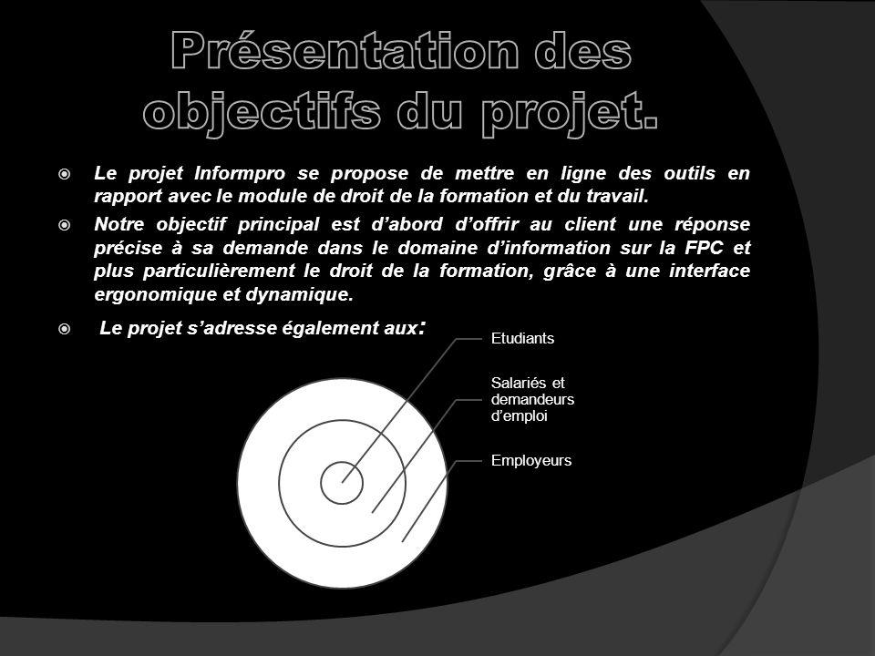 Le projet Informpro se propose de mettre en ligne des outils en rapport avec le module de droit de la formation et du travail.