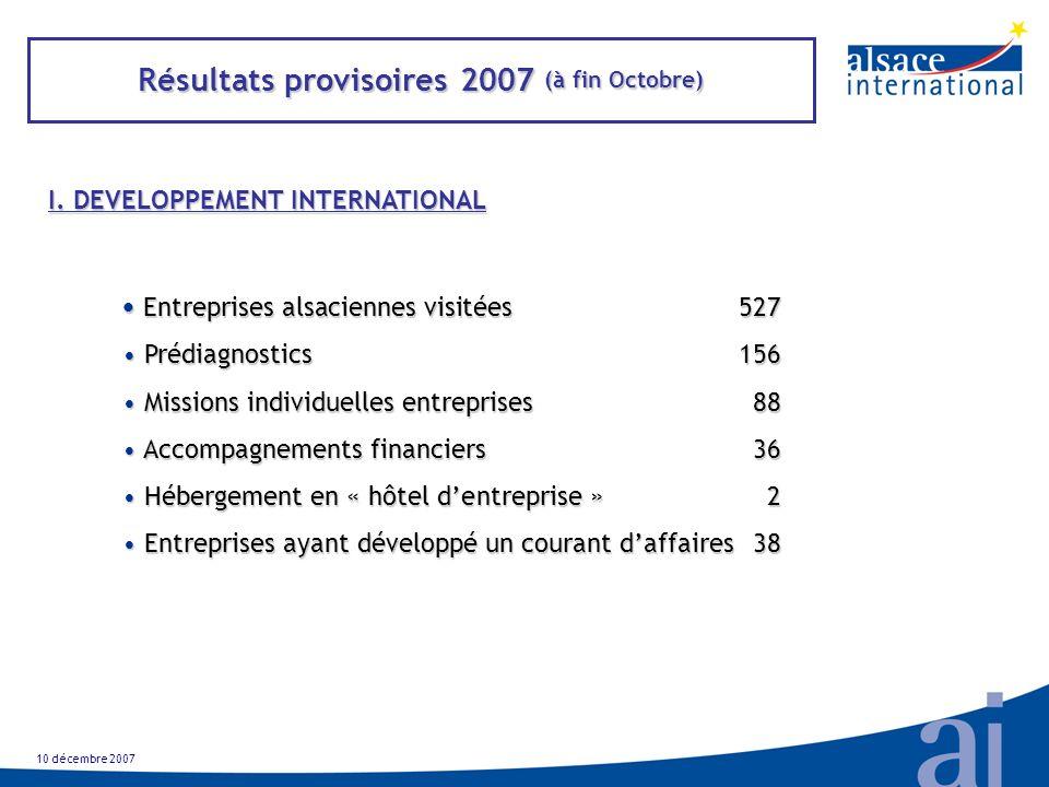 Résultats provisoires 2007 (à fin Octobre) I.