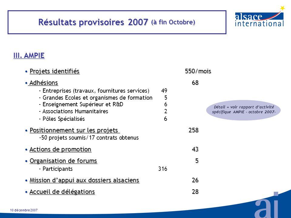 Résultats provisoires 2007 (à fin Octobre) III.