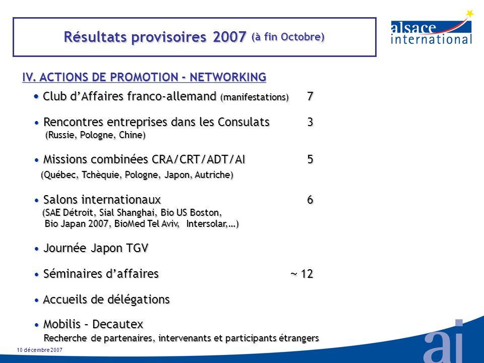 Résultats provisoires 2007 (à fin Octobre) IV.