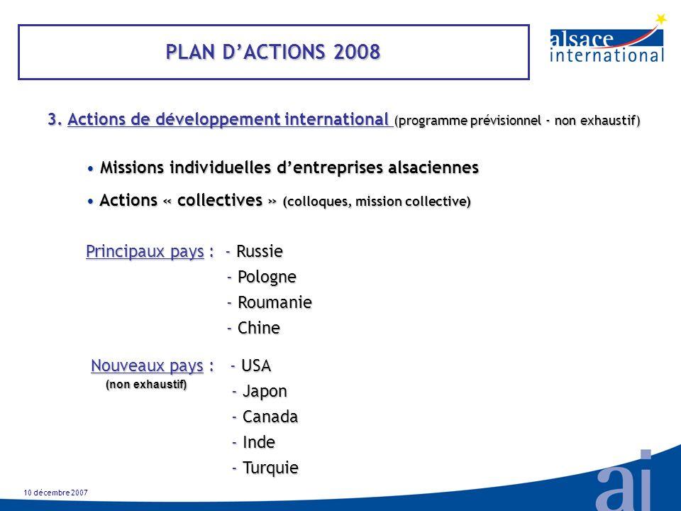 10 décembre 2007 PLAN DACTIONS 2008 3.