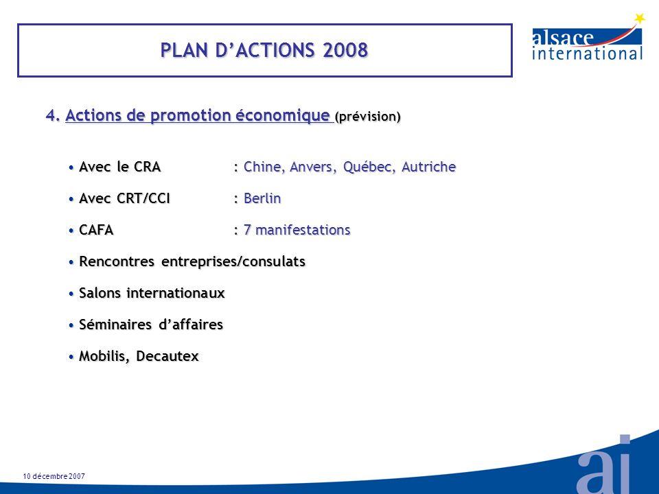 10 décembre 2007 PLAN DACTIONS 2008 4. Actions de promotion économique (prévision) 4.