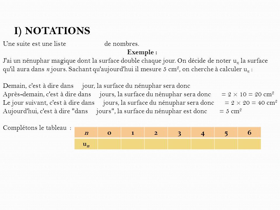 I) NOTATIONS Une suite est une liste de nombres. Exemple : J'ai un nénuphar magique dont la surface double chaque jour. On décide de noter u n la surf