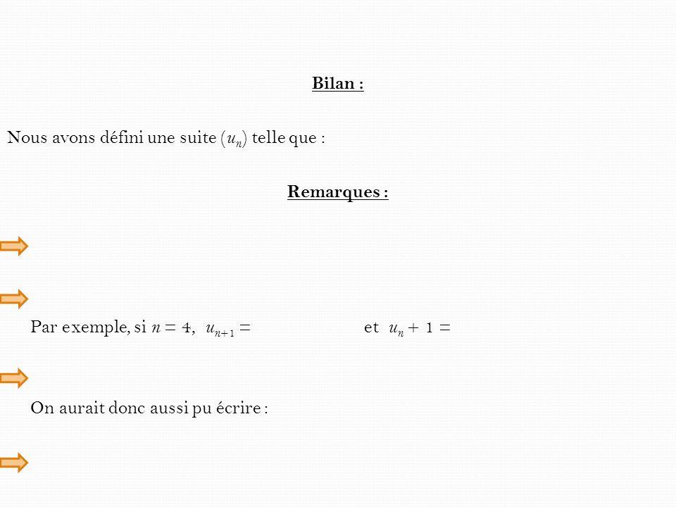 Bilan : Nous avons défini une suite ( u n ) telle que : Remarques : Par exemple, si n = 4, u n +1 = et u n + 1 = On aurait donc aussi pu écrire :