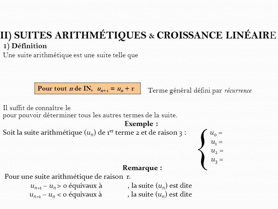 II) SUITES ARITHMÉTIQUES & CROISSANCE LINÉAIR E 1) Définition Une suite arithmétique est une suite telle que Terme général défini par récurrence Il su