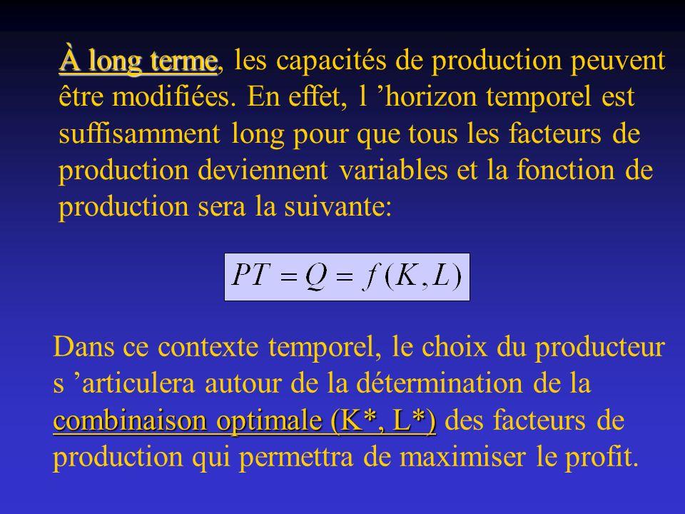 À long terme À long terme, les capacités de production peuvent être modifiées. En effet, l horizon temporel est suffisamment long pour que tous les fa