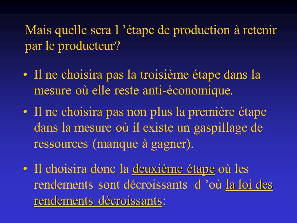 Mais quelle sera l étape de production à retenir par le producteur? Il ne choisira pas la troisième étape dans la mesure où elle reste anti-économique