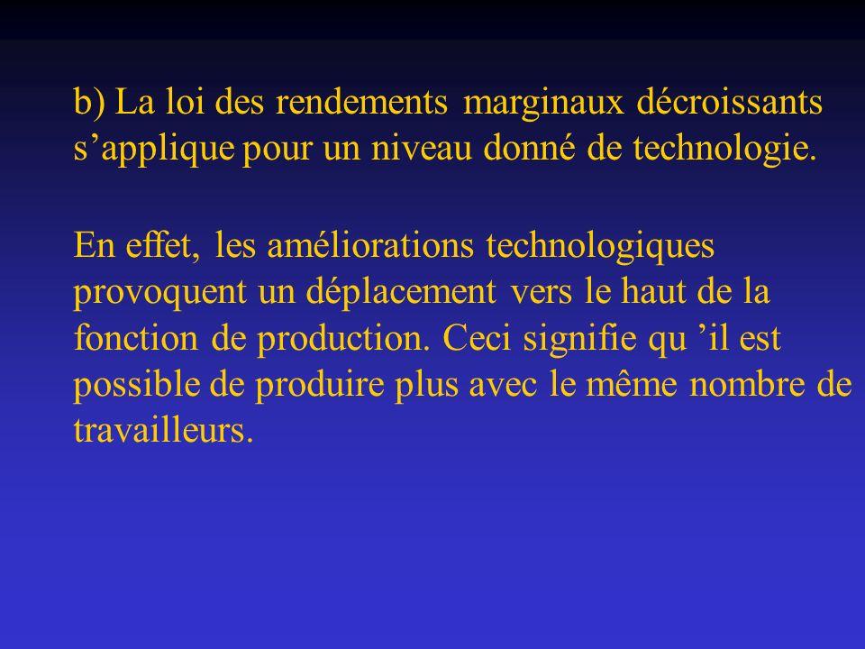 b) La loi des rendements marginaux décroissants sapplique pour un niveau donné de technologie. En effet, les améliorations technologiques provoquent u