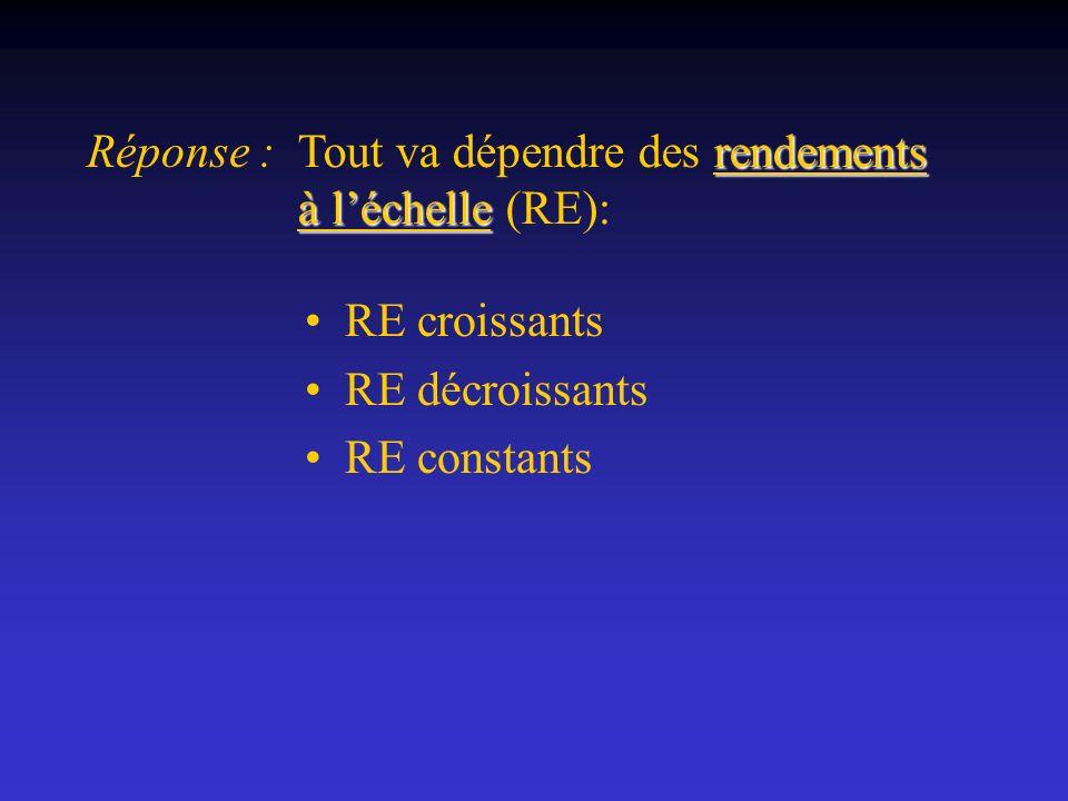 Réponse : rendements à léchelle Tout va dépendre des rendements à léchelle (RE): RE croissants RE décroissants RE constants