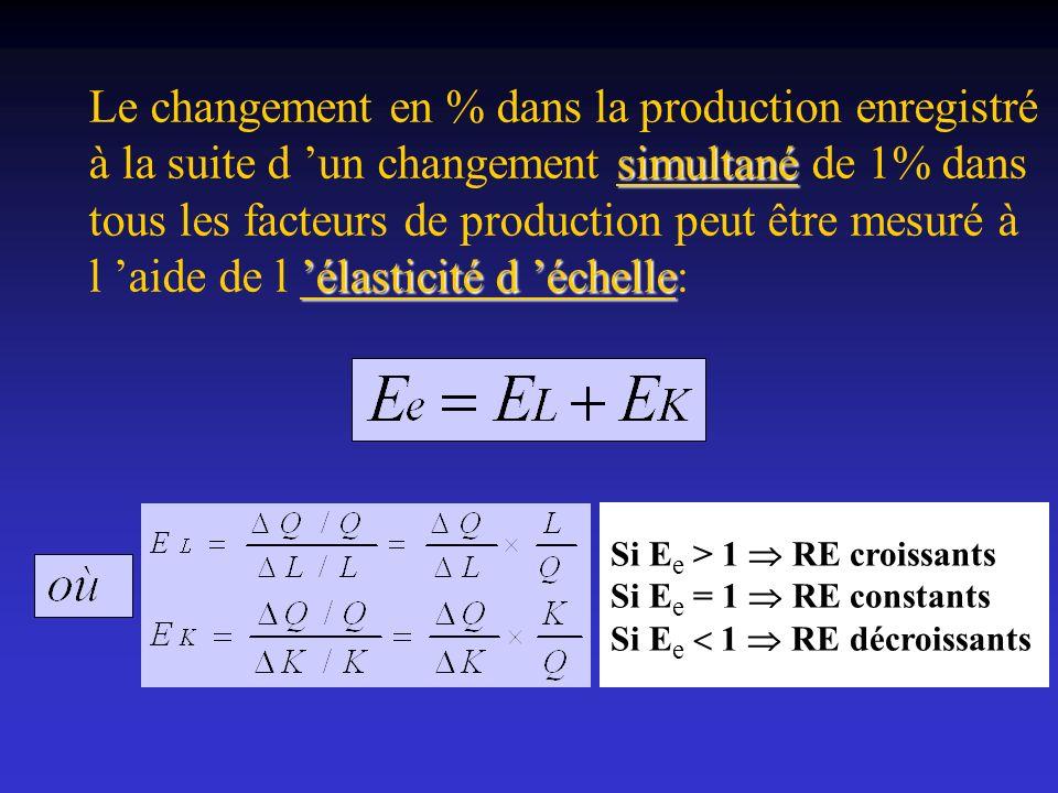 simultané élasticité d échelle Le changement en % dans la production enregistré à la suite d un changement simultané de 1% dans tous les facteurs de p