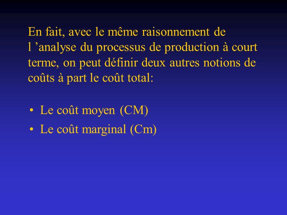 En fait, avec le même raisonnement de l analyse du processus de production à court terme, on peut définir deux autres notions de coûts à part le coût