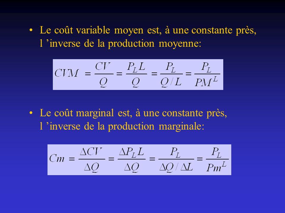 Le coût variable moyen est, à une constante près, l inverse de la production moyenne: Le coût marginal est, à une constante près, l inverse de la prod