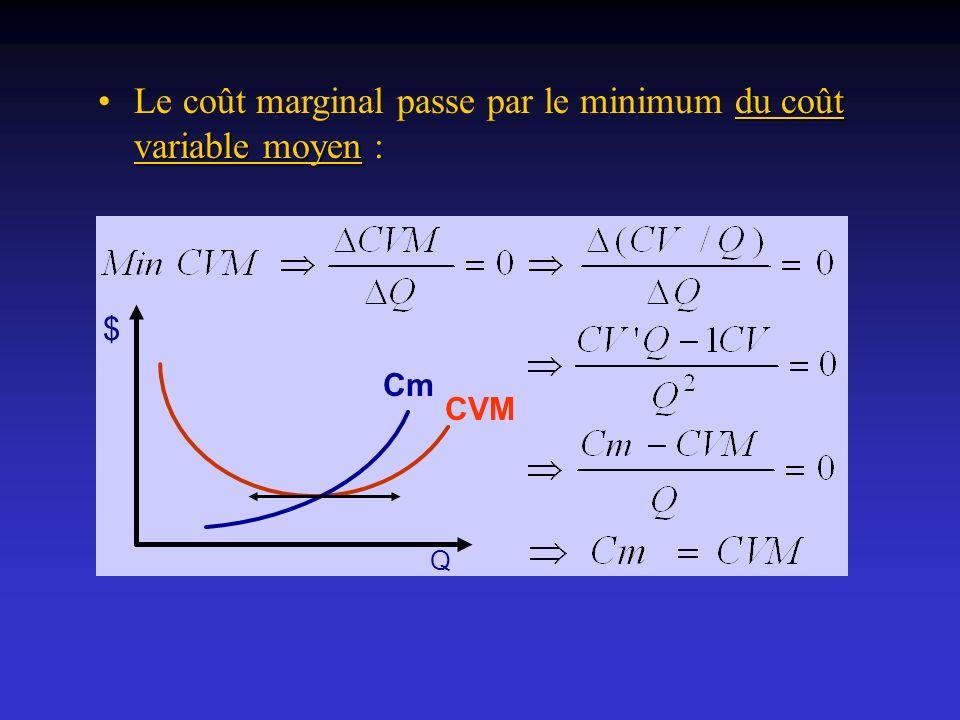 du coût variable moyenLe coût marginal passe par le minimum du coût variable moyen : Cm CVM $ Q