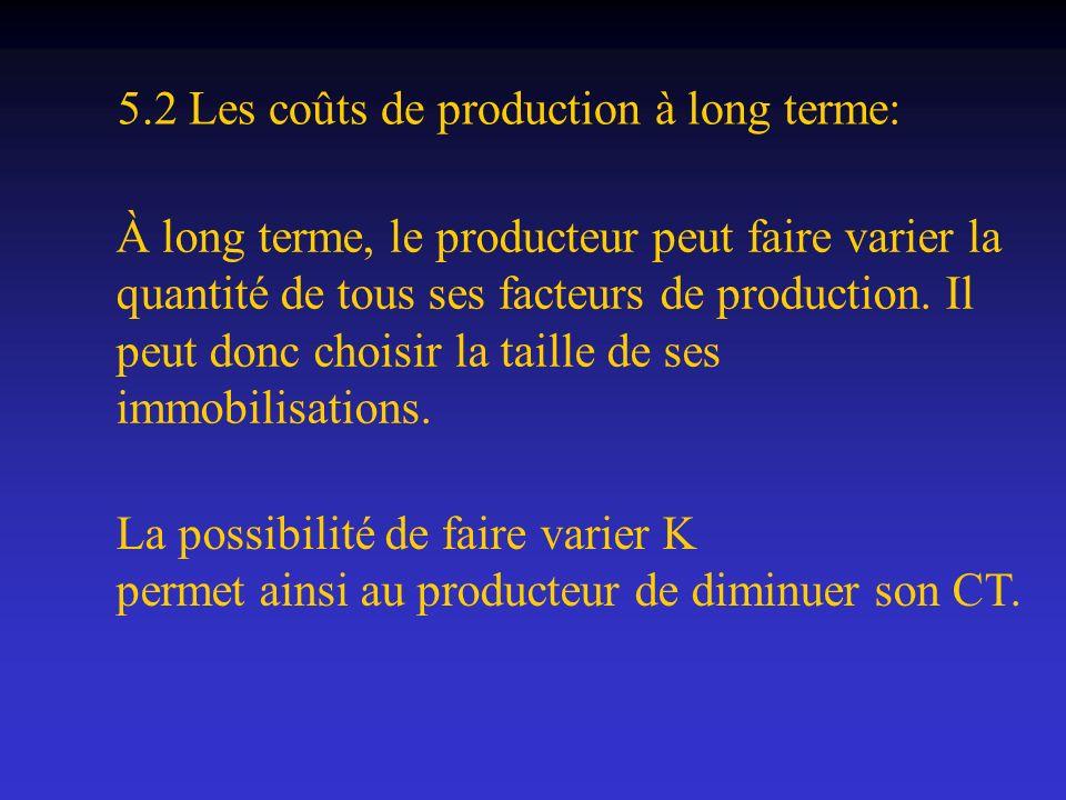 À long terme, le producteur peut faire varier la quantité de tous ses facteurs de production. Il peut donc choisir la taille de ses immobilisations. 5