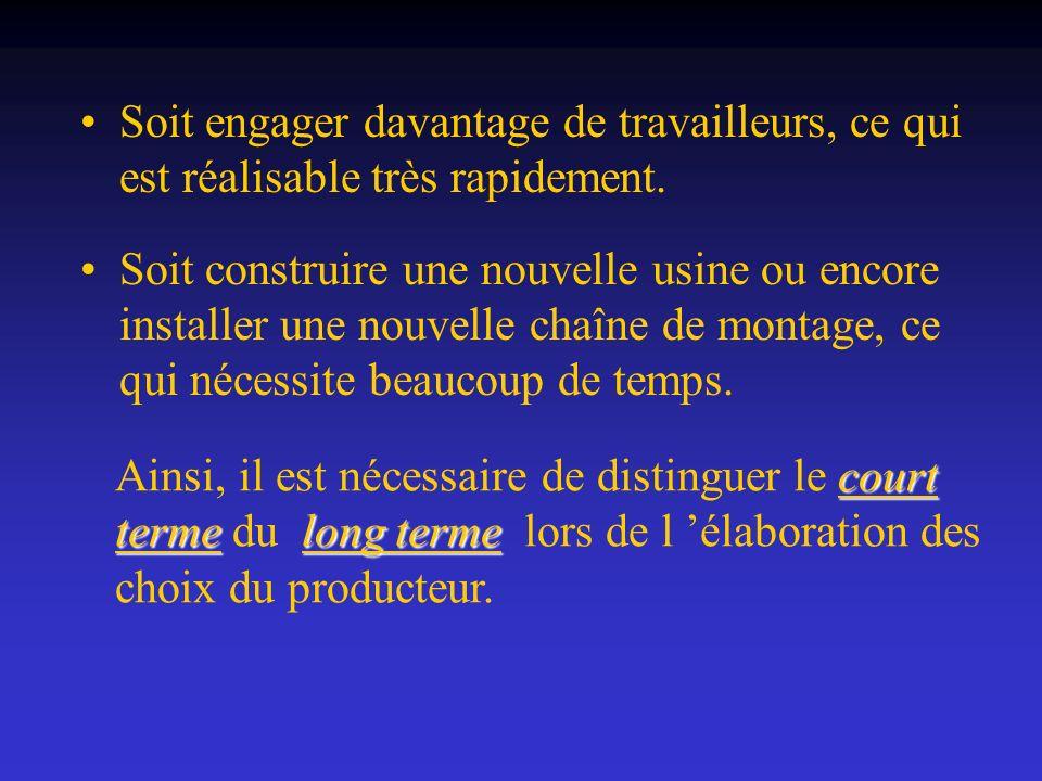 Les coûts variables, quant à eux, sont des coûts rattachés au processus de production proprement dit.