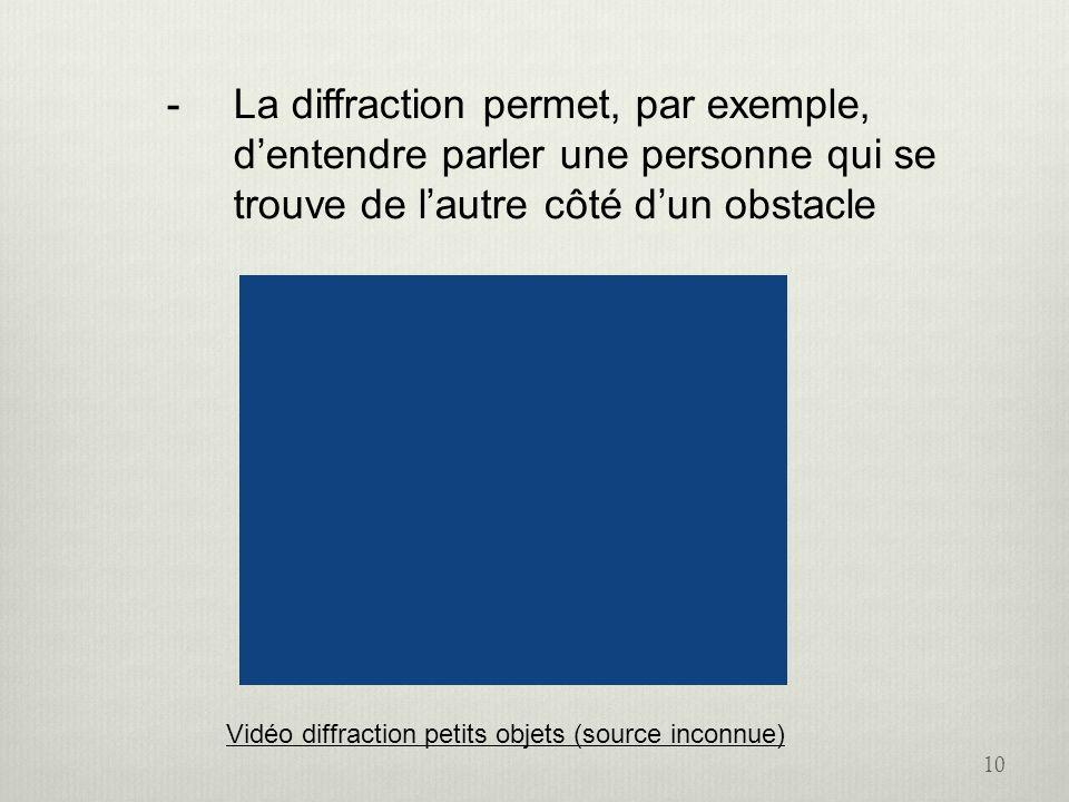 10 -La diffraction permet, par exemple, dentendre parler une personne qui se trouve de lautre côté dun obstacle Vidéo diffraction petits objets (sourc