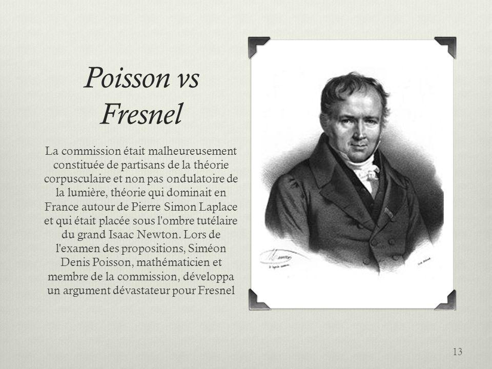 Poisson vs Fresnel La commission était malheureusement constituée de partisans de la théorie corpusculaire et non pas ondulatoire de la lumière, théor