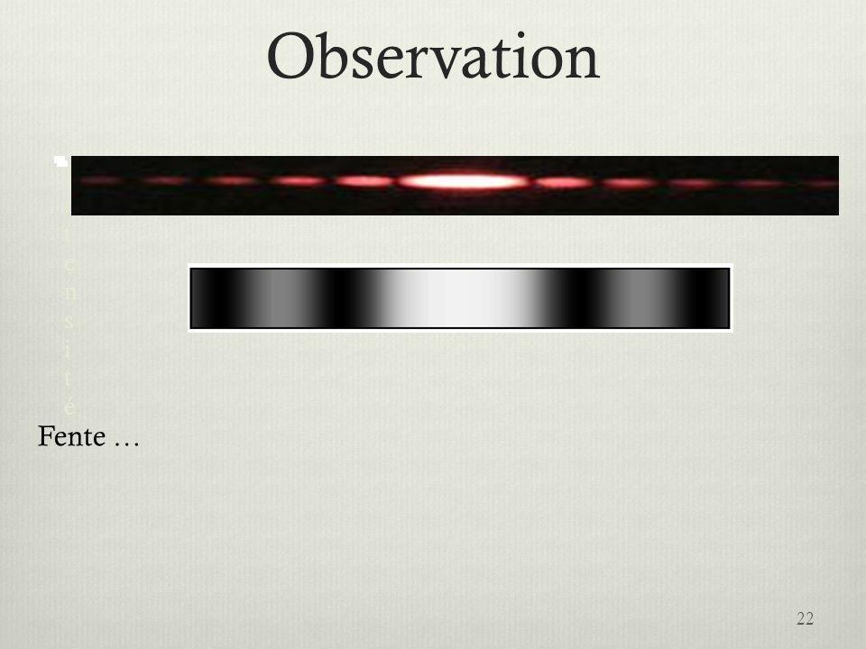 Observation 22 IntensitéIntensité Fente …