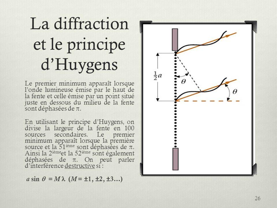 26 La diffraction et le principe dHuygens Le premier minimum apparaît lorsque londe lumineuse émise par le haut de la fente et celle émise par un poin