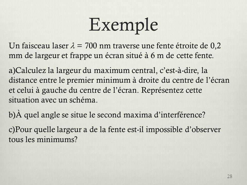 Exemple 28 Un faisceau laser = 700 nm traverse une fente étroite de 0,2 mm de largeur et frappe un écran situé à 6 m de cette fente. a)Calculez la lar