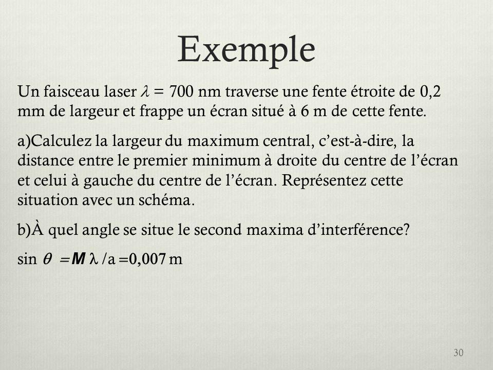 Exemple 30 Un faisceau laser = 700 nm traverse une fente étroite de 0,2 mm de largeur et frappe un écran situé à 6 m de cette fente. a)Calculez la lar