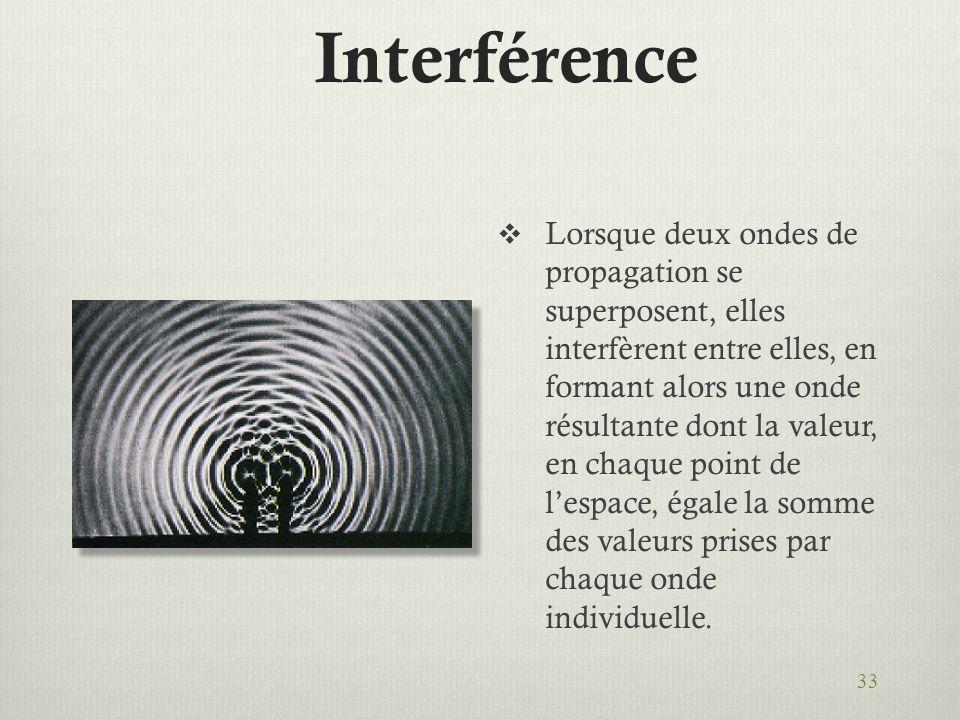 33 Interférence Lorsque deux ondes de propagation se superposent, elles interfèrent entre elles, en formant alors une onde résultante dont la valeur,