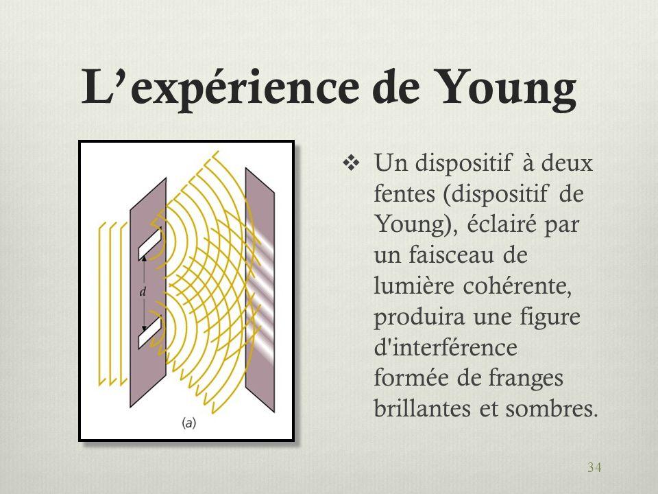 34 Lexpérience de Young Un dispositif à deux fentes (dispositif de Young), éclairé par un faisceau de lumière cohérente, produira une figure d'interfé