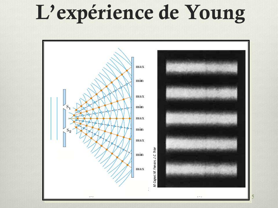 35 Lexpérience de Young